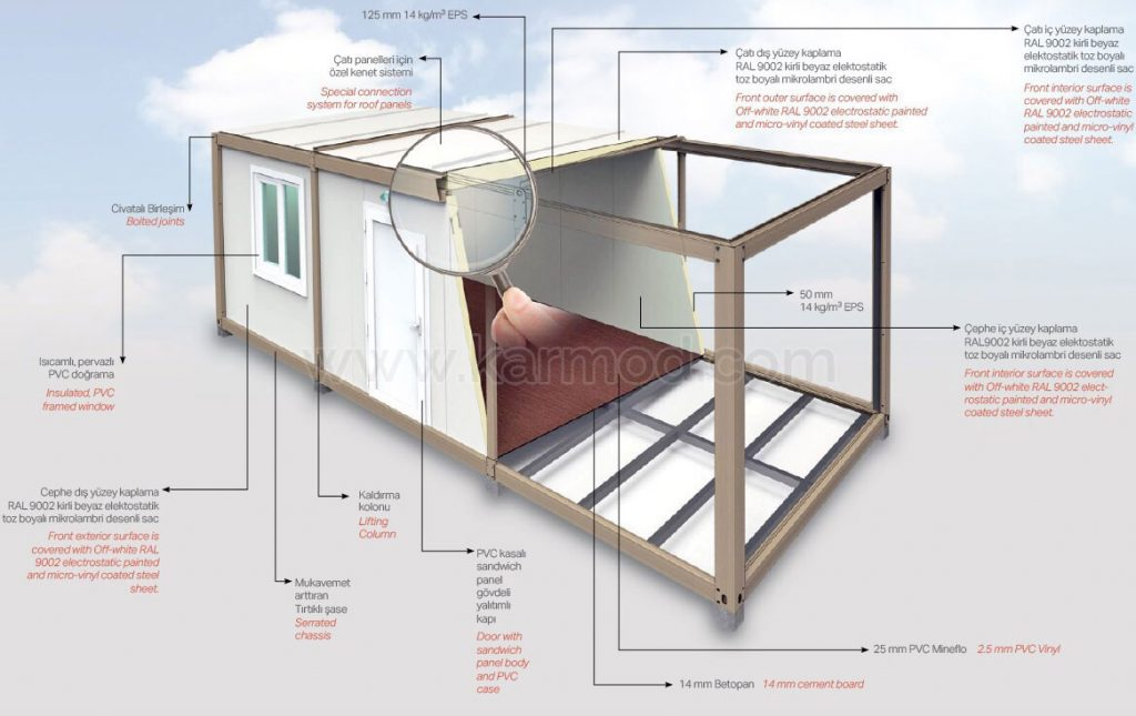 Flat Pack Container